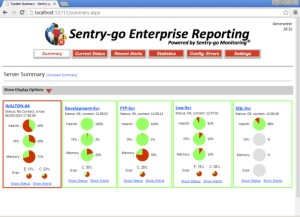 With Enterprise Reporting/ASPX, status, alert & summary information can be accessed from IIS